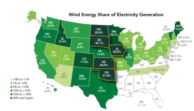 wind energy share of total electricity generation in each state